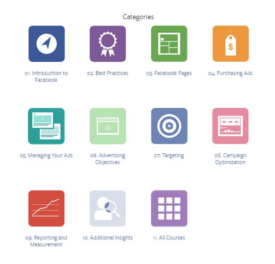 Facebook Blueprint - Categories